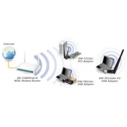Edimax Wireless 802.11b/g/n 300Mbps USB 2.0 adapter, WPS, 3dBi high gain antenna